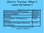 electric traction what it costs the nation