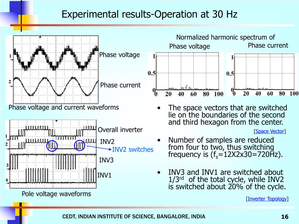 Experimental results-Operation at 30 Hz