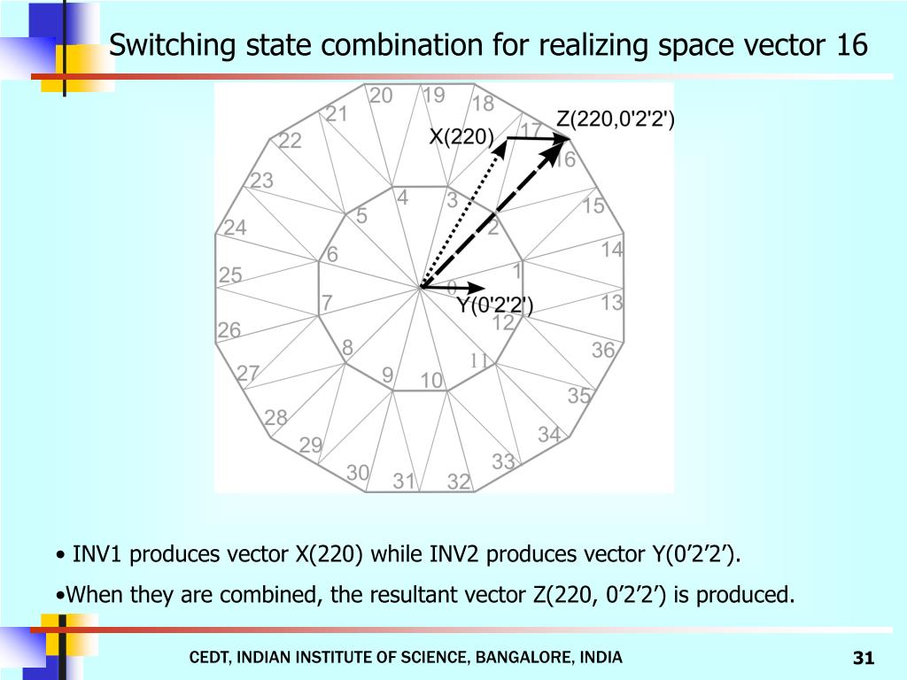 Switching state combination for realizing space vector 16