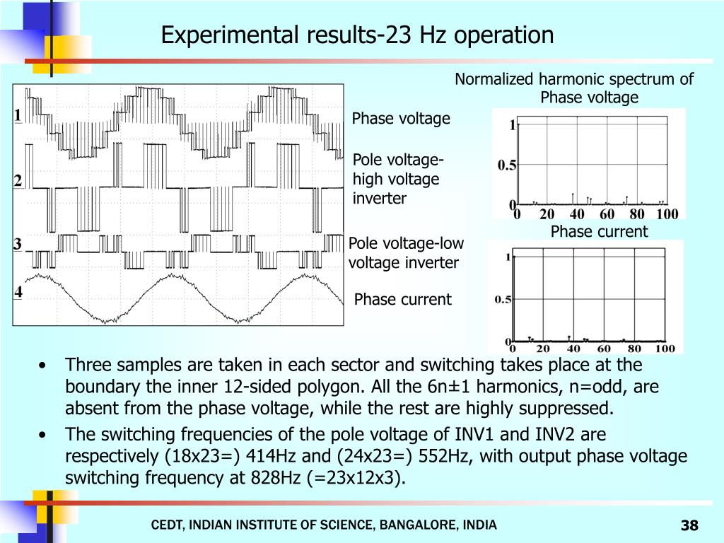 Experimental results-23 Hz operation