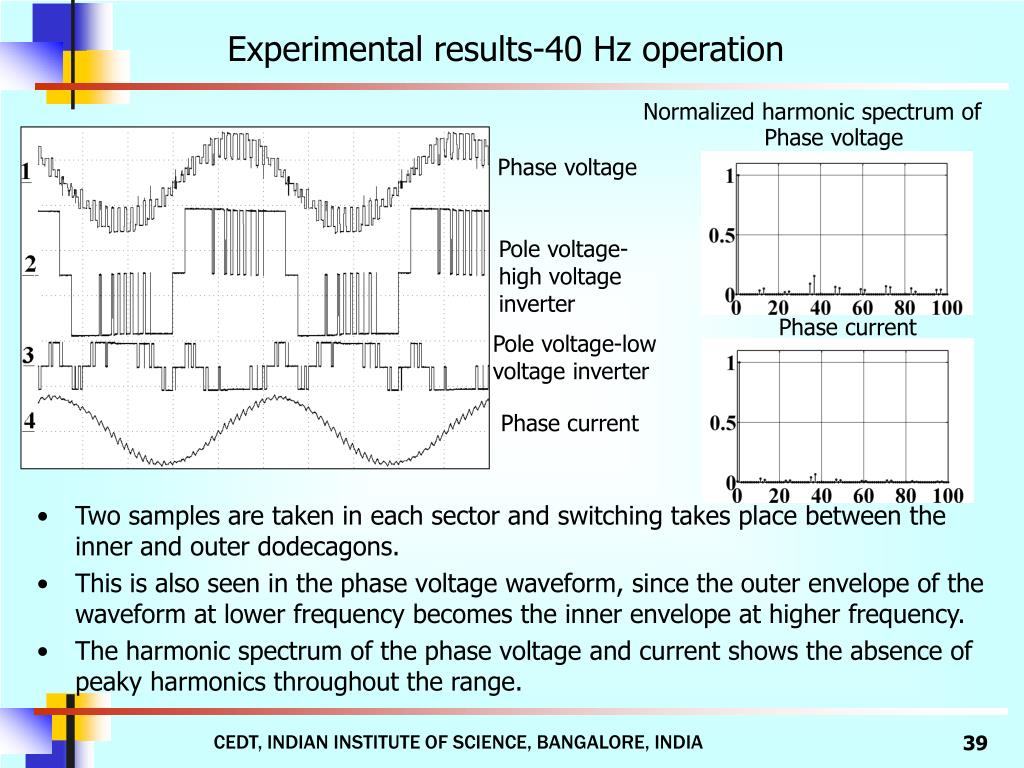 Experimental results-40 Hz operation