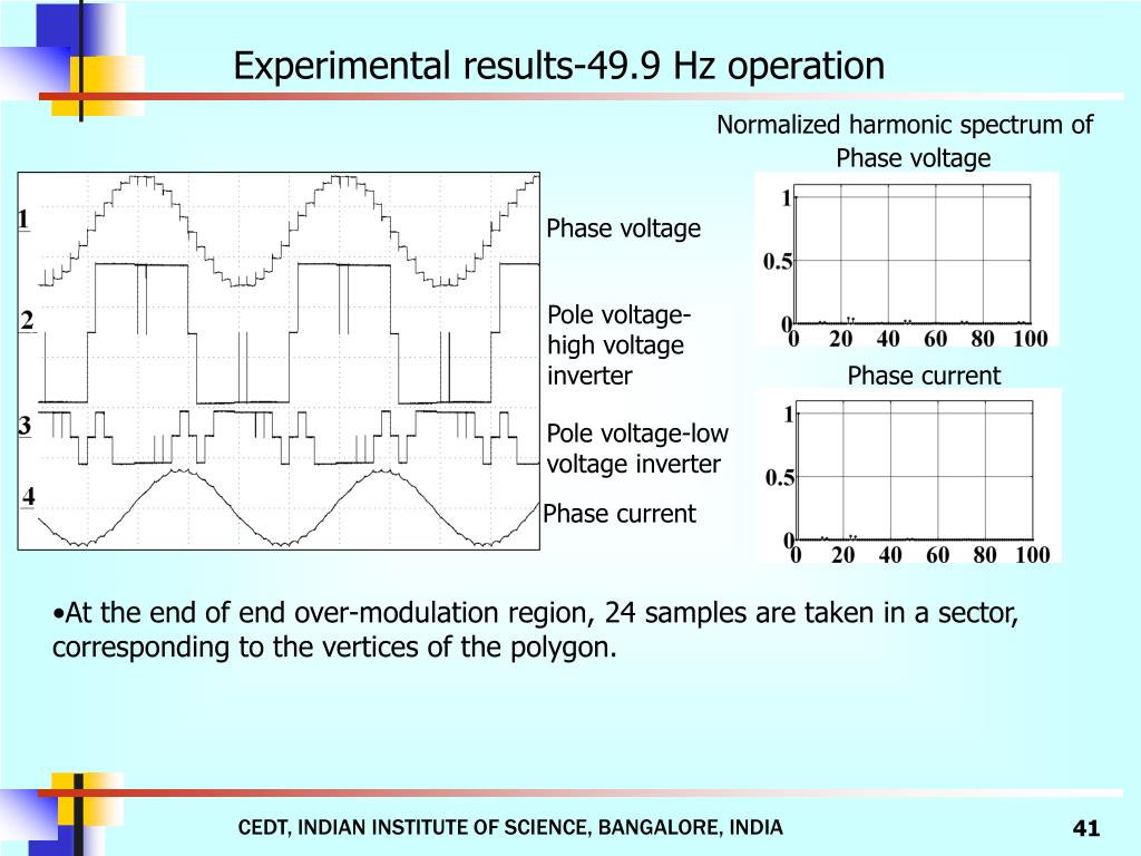 Experimental results-49.9 Hz operation