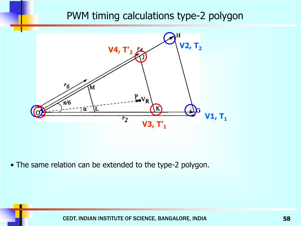 PWM timing calculations type-2 polygon