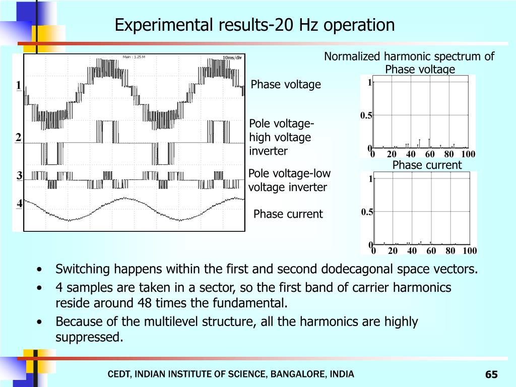 Experimental results-20 Hz operation