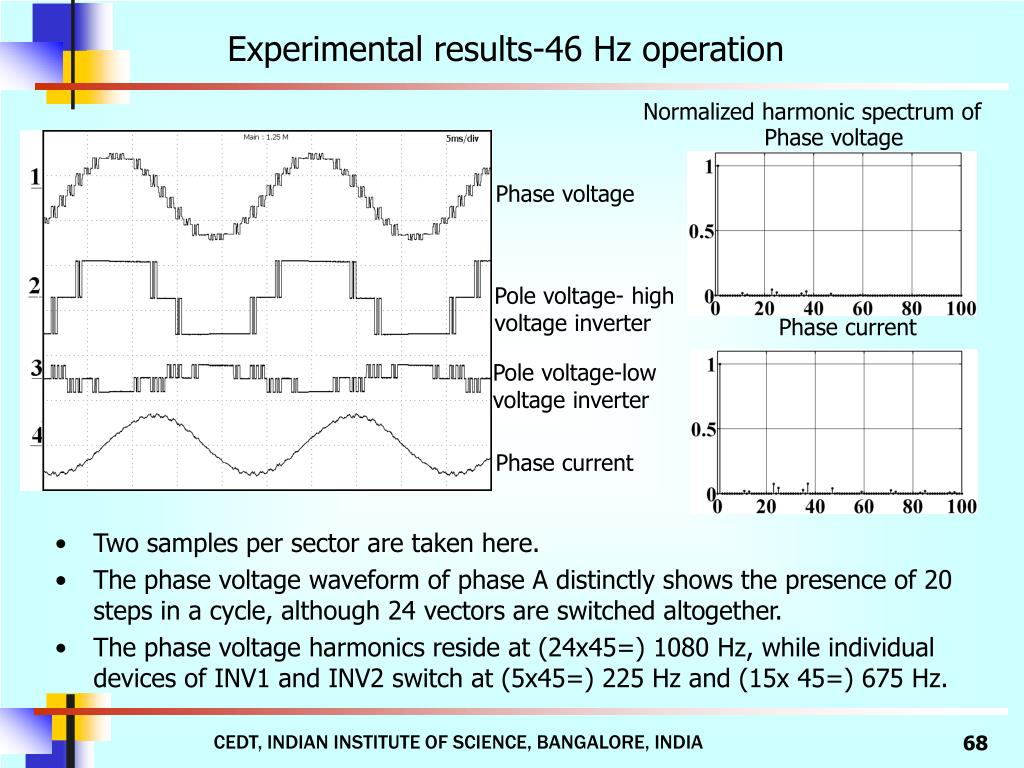 Experimental results-46 Hz operation