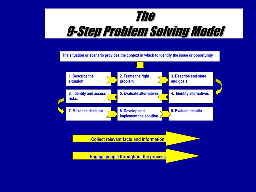 step two of the seven-step problem-solving model