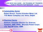how bcic has gone on training of trainers public private partnership contd