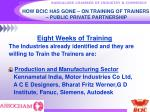 how bcic has gone on training of trainers public private partnership22