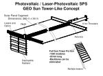 photovoltaic laser photovoltaic sps geo sun tower like concept