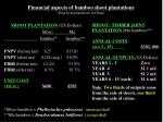 financial aspects of bamboo shoot plantations data from plantations in china