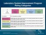 laboratory system improvement program rating categories