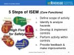 5 steps of isem core functions