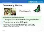 community metrics