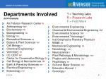 departments involved ucr example
