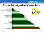 grants assignable square foot