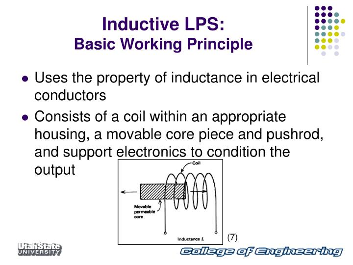 inductive sensor working principle pdf
