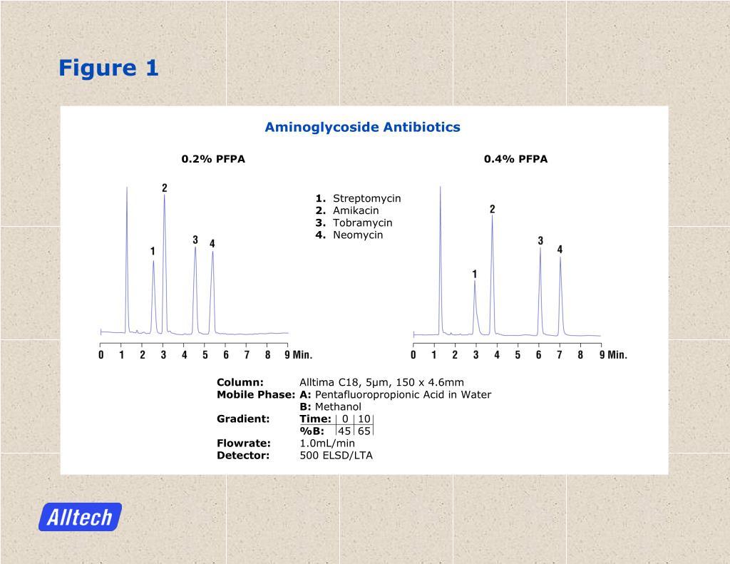 Aminoglycoside Antibiotics