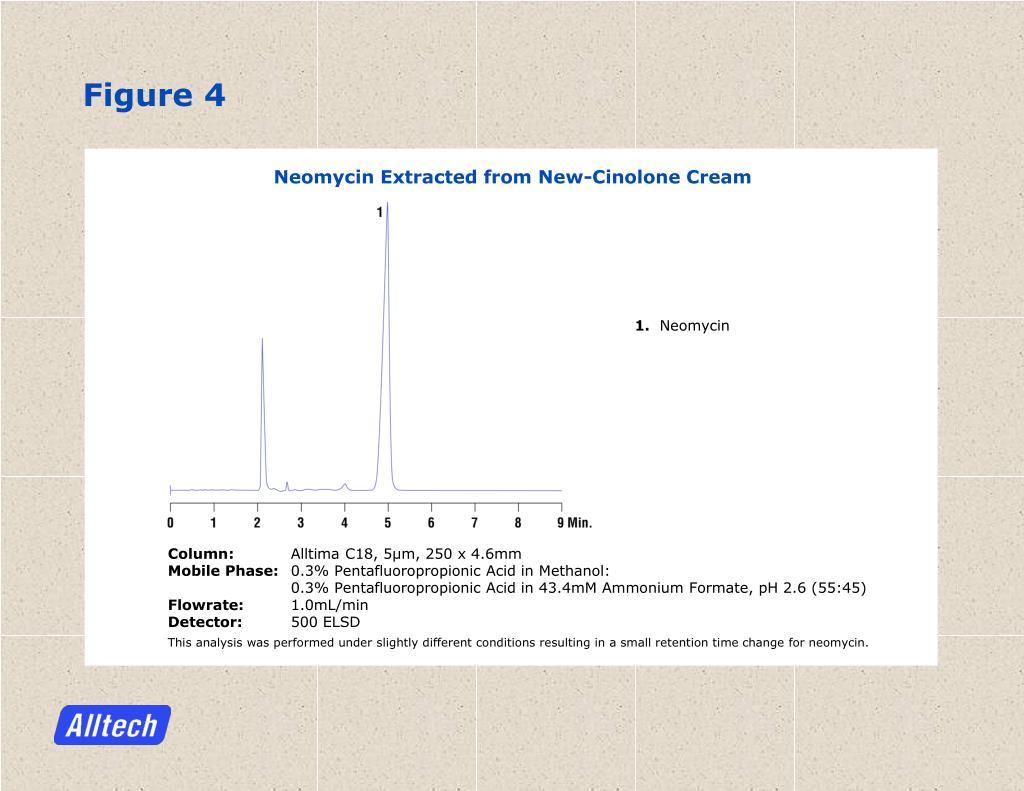 Neomycin Extracted from New-Cinolone Cream