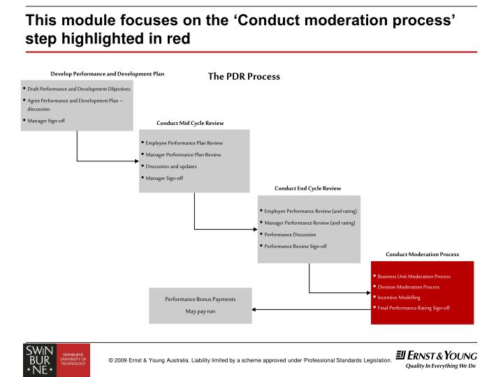This module focuses on the conduct moderation process step highlighted in red