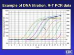 example of dna titration r t pcr data