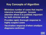 key concepts of algorithm5