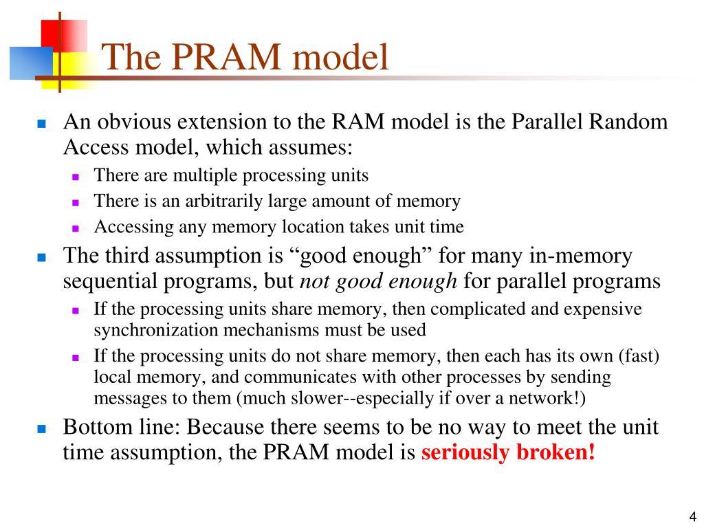 The PRAM model