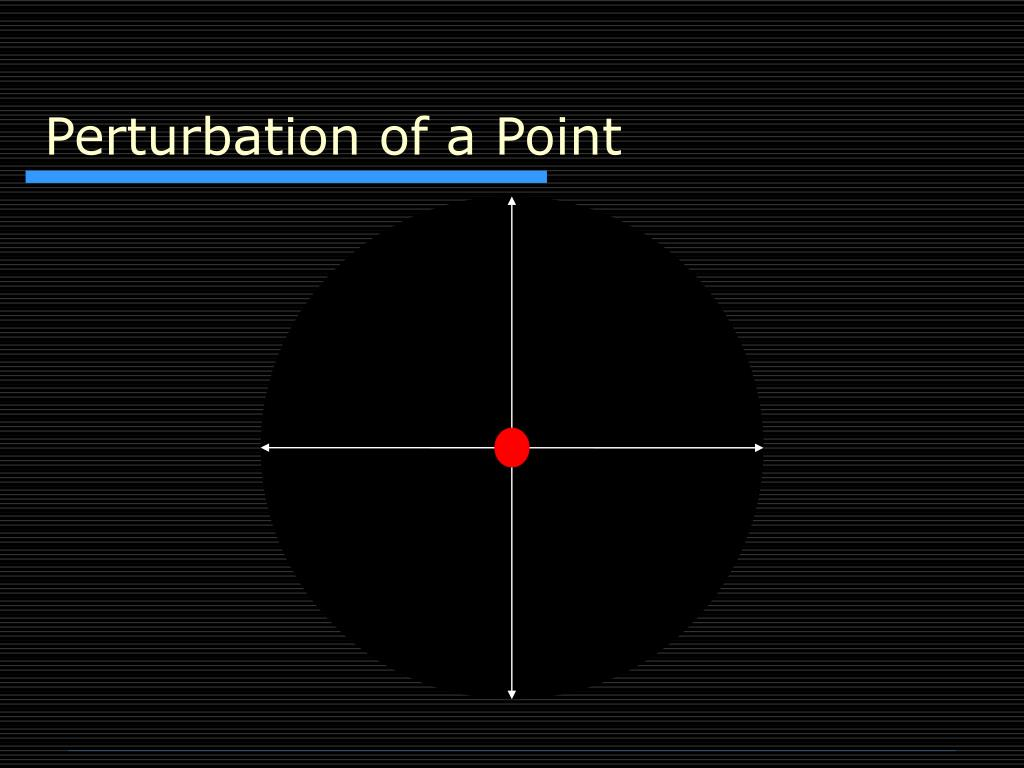 Perturbation of a Point
