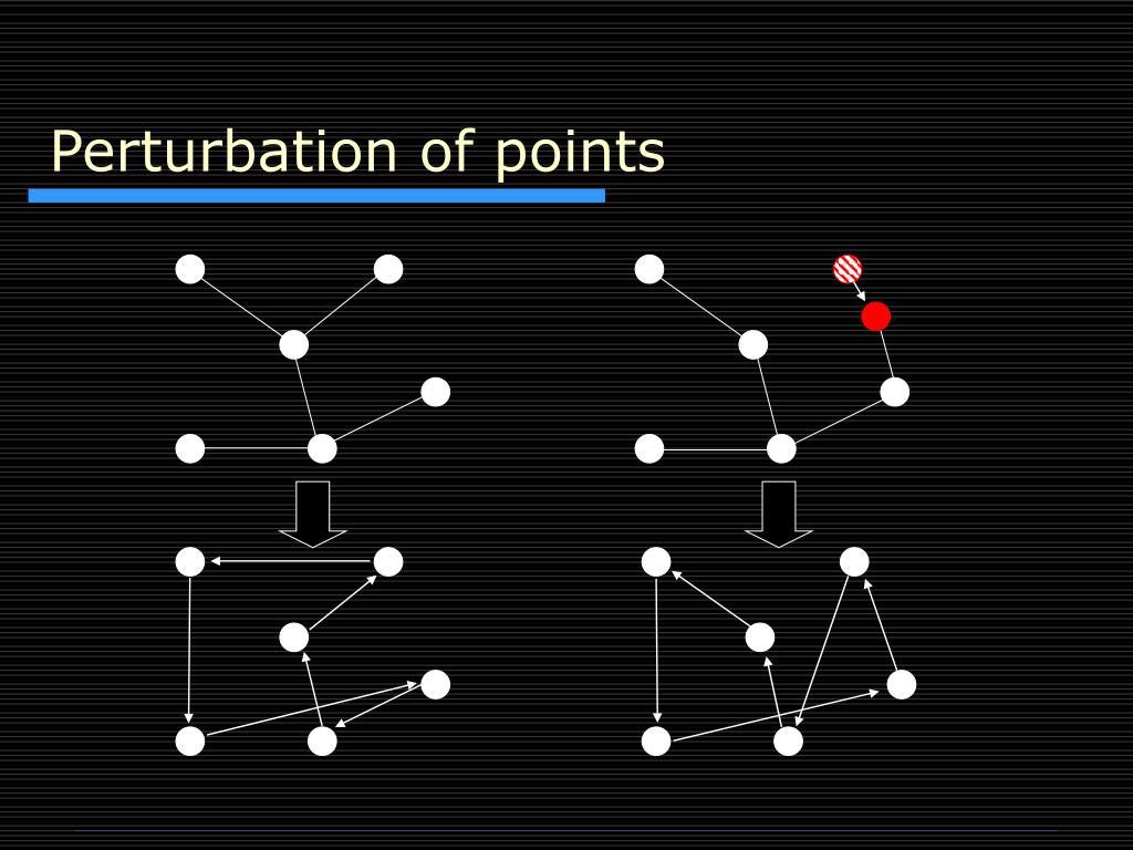 Perturbation of points