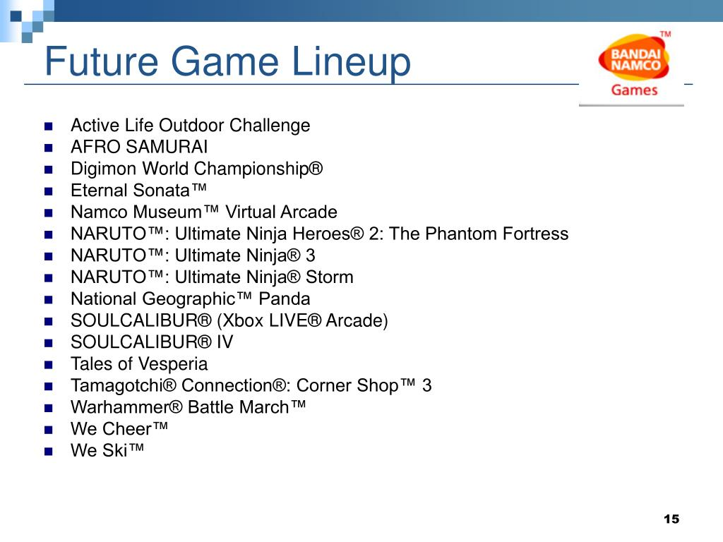 Future Game Lineup