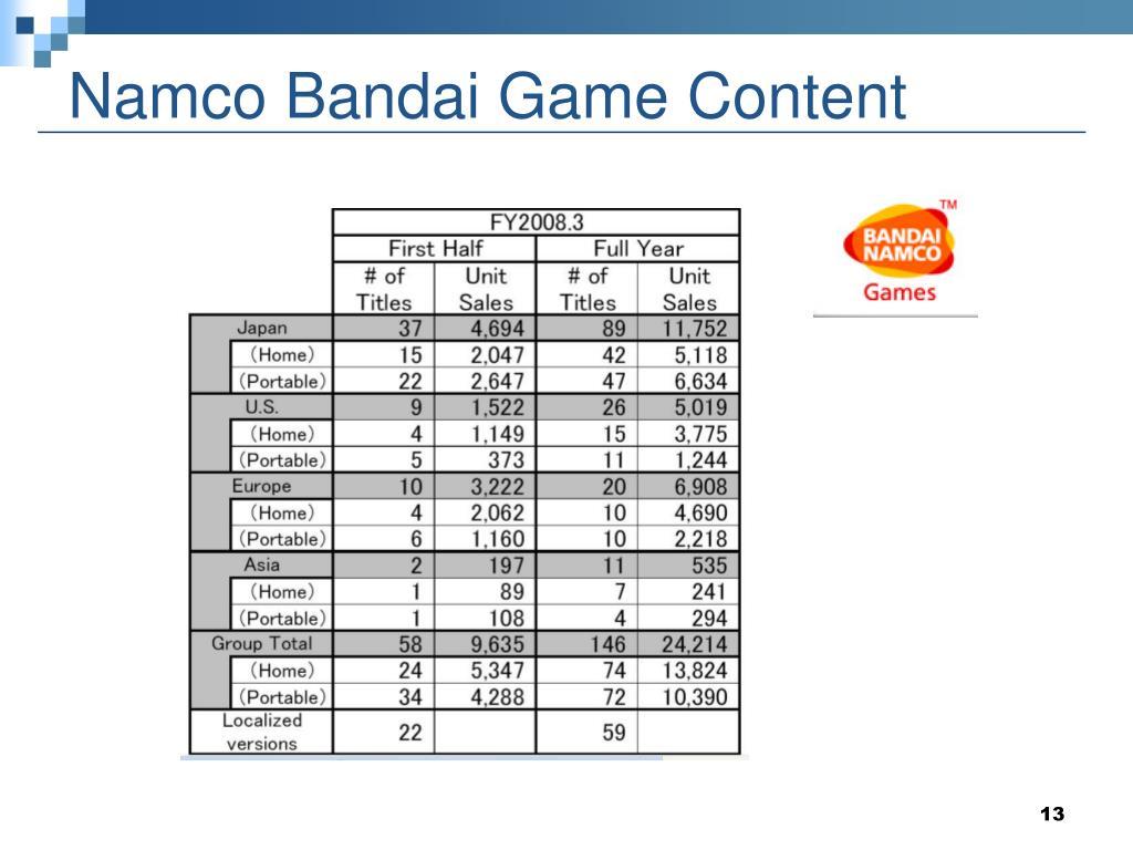 Namco Bandai Game Content