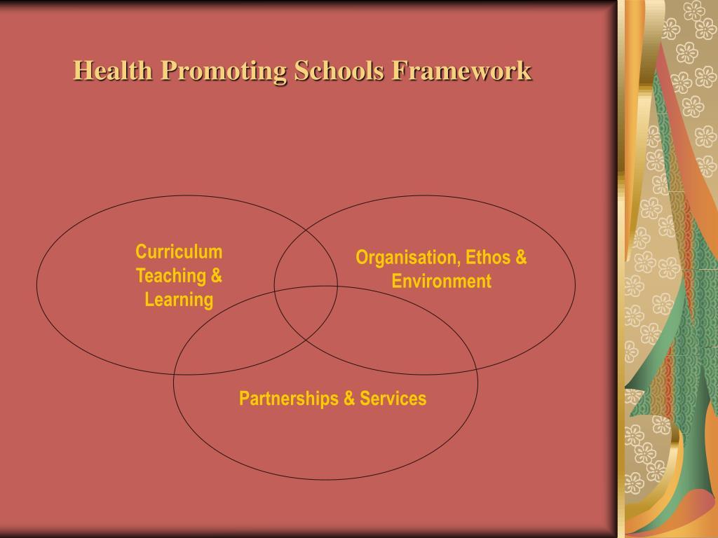 Health Promoting Schools Framework