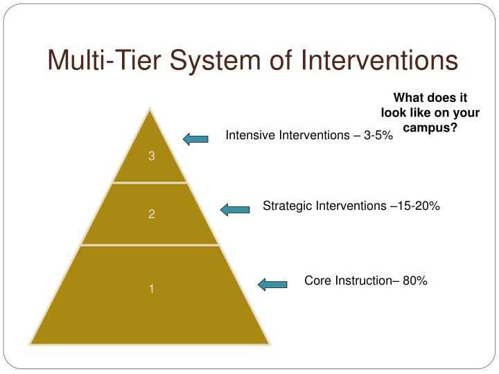 systems intervention strategy Each person who participates in a family system intervention needs to participate of their own free will strategy select site write letters rehearse.