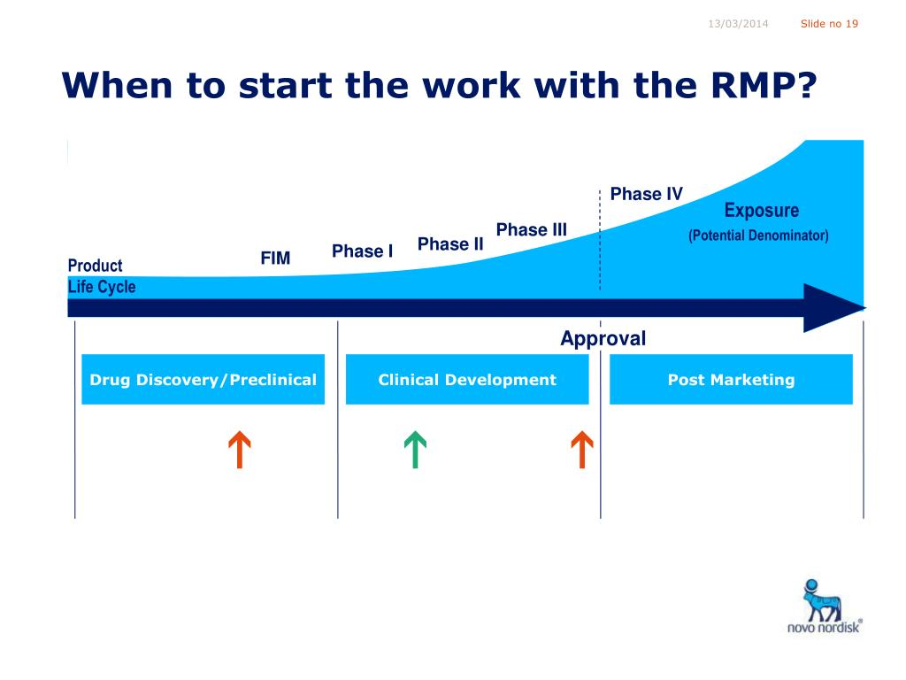 When to start the work with the RMP?