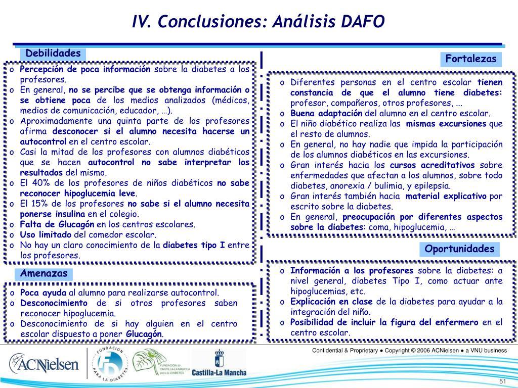 IV. Conclusiones: Análisis DAFO