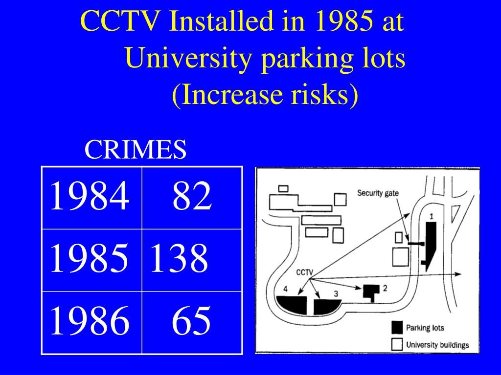 CCTV Installed in 1985 at University parking lots