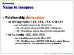 relationships name to resource