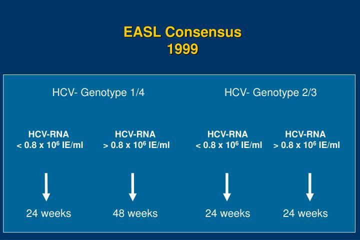 HCV- Genotype 1/4