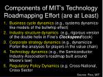 components of mit s technology roadmapping effort are at least