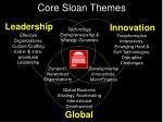 core sloan themes
