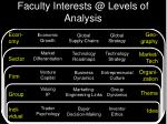 faculty interests @ levels of analysis