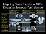mapping sloan faculty to mit s emerging strategic tech sectors