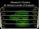 research clusters at various levels of analysis