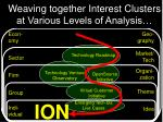 weaving together interest clusters at various levels of analysis