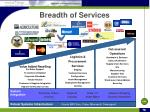 breadth of services
