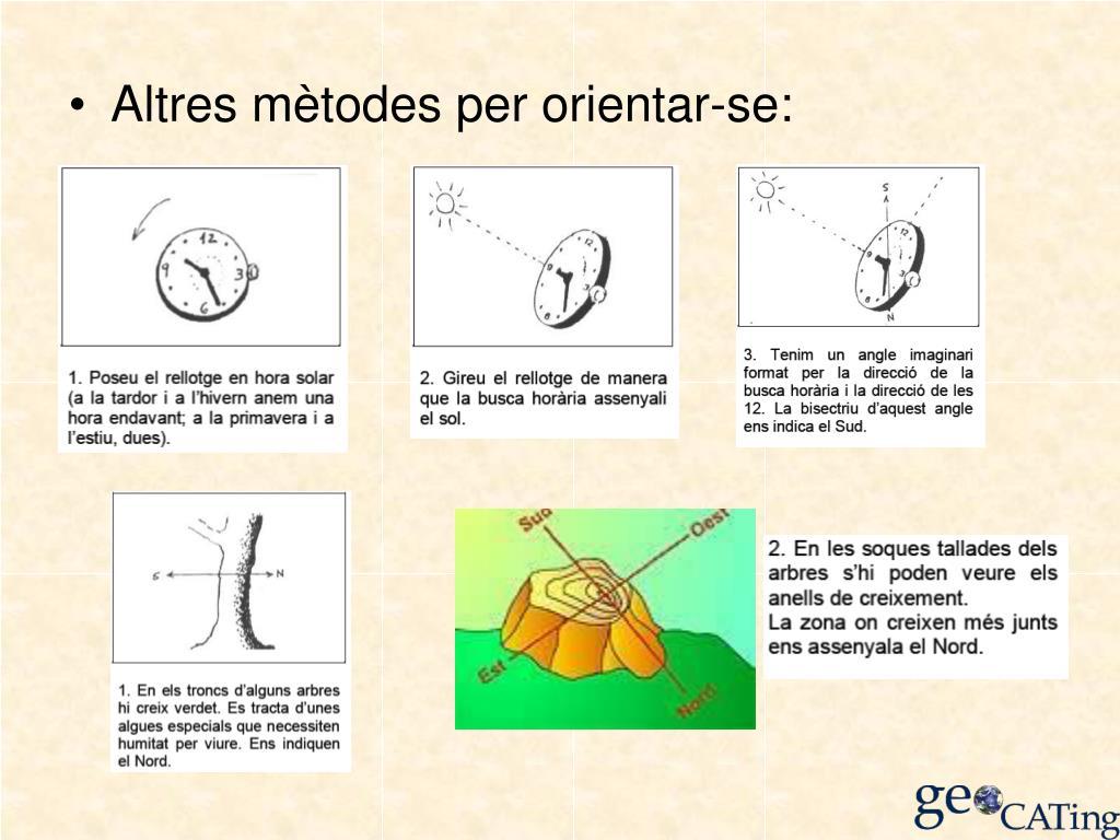 Altres mètodes per orientar-se: