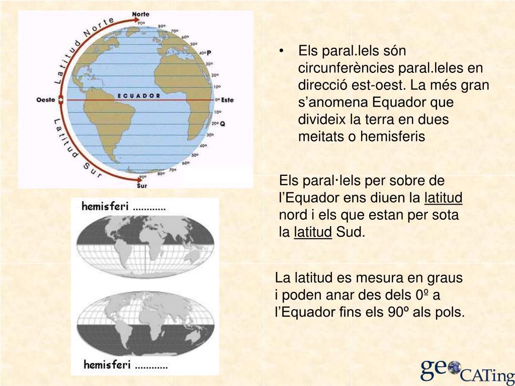 Els paral.lels són circunferències paral.leles en direcció est-oest. La més gran s'anomena Equador que divideix la terra en dues meitats o hemisferis