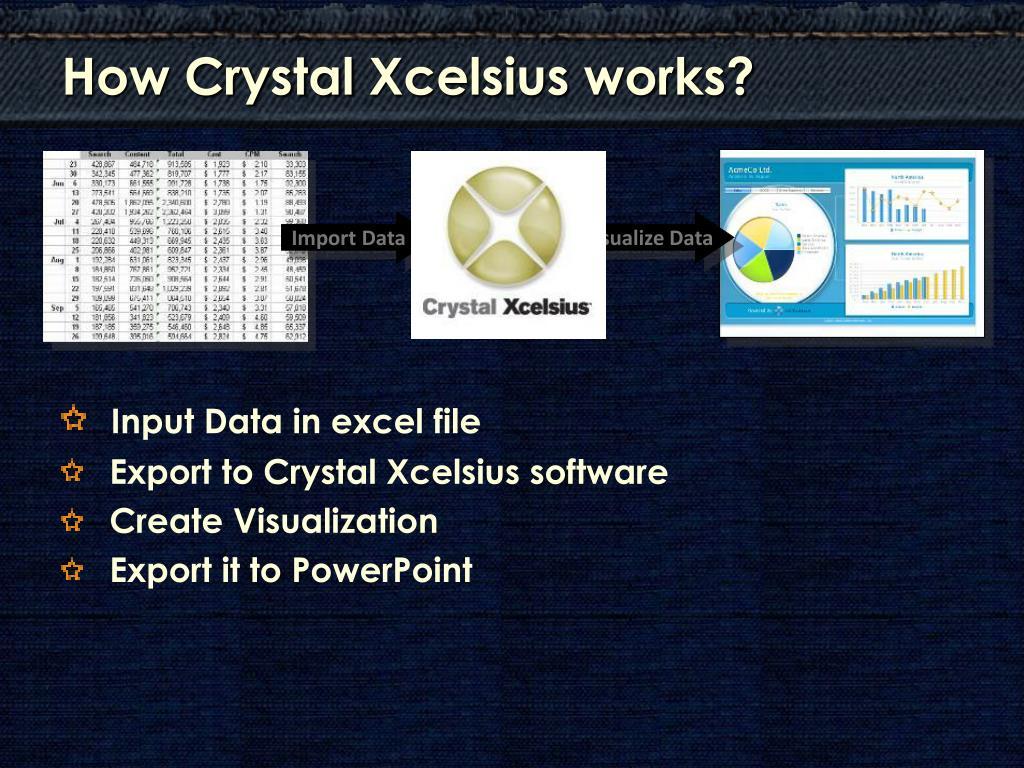 How Crystal