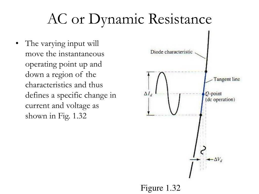 AC or Dynamic Resistance
