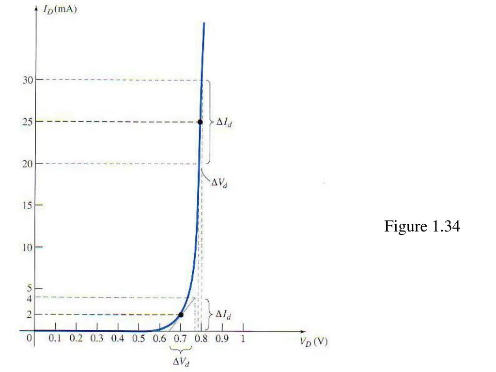 Figure 1.34