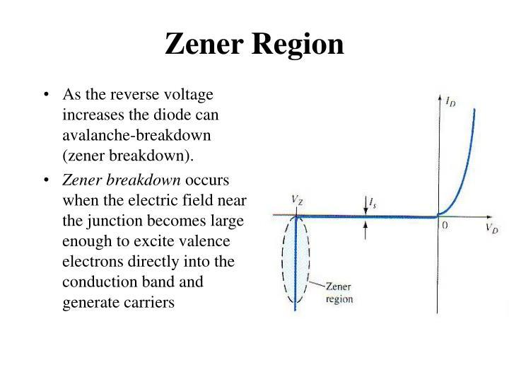 Zener region